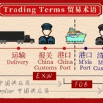 3 Must Known Import Terminologies